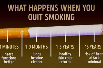 quit-smoking-effects-on-body