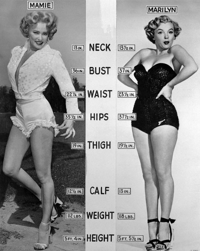 ideal female body 1950 - photo #17