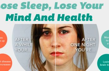 Lose-Sleep-Lose-Your-Mind-And-Health-Infographic