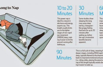 napping improves happiness
